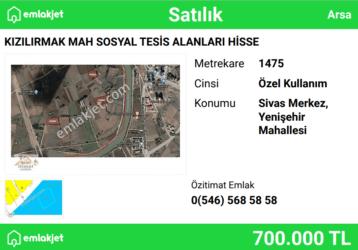 KIZILIRMAK MAH SOSYAL TESİS ALANLARI HİSSE
